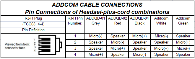 ADDCOM-PIN_Cable.png