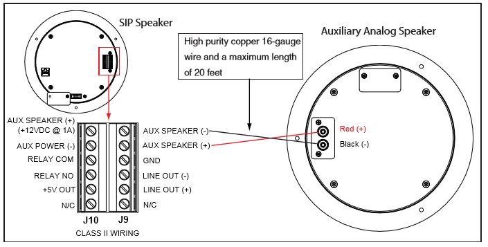 Imagen 2: Cyberdata altavoz auxiliar analógico   GREY WHITE