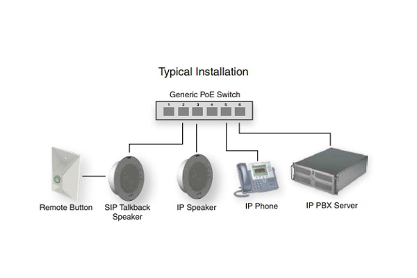 Imagen 2: Cyberdata Talk Back Speaker