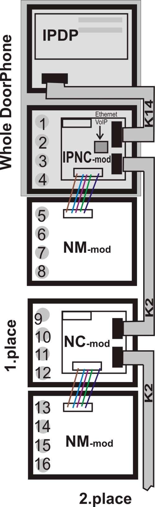 Imagen 2: Alphatech IP Door Phone Intercom