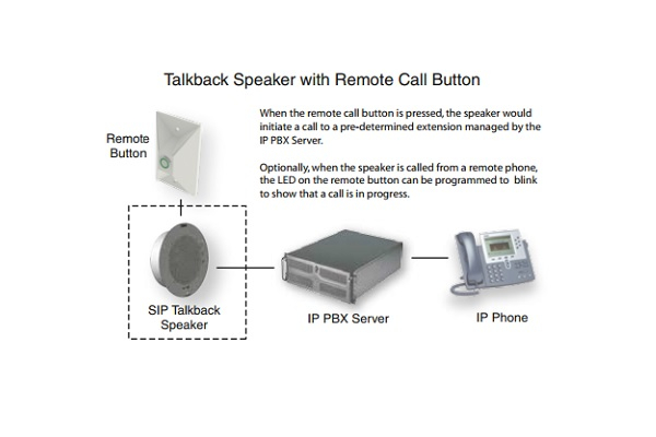 Imagen 3: Cyberdata Talk Back Speaker