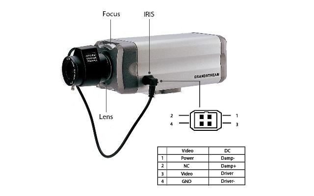 SIP Camera Grandstream GXV3651 FHD (Full HD)