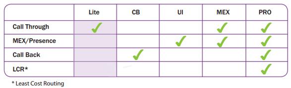 Imagen 2: Licencia Opticaller Lite 12 meses - 100 usuarios