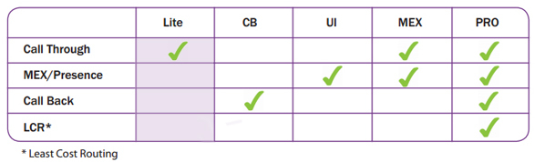 Imagen 2: Licencia Opticaller Lite 12 meses - 25 usuarios