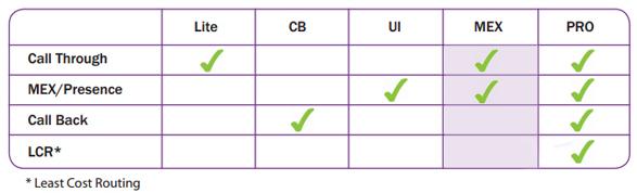Imagen 2: Licencia Opticaller MEX 12 meses - 25 usuarios