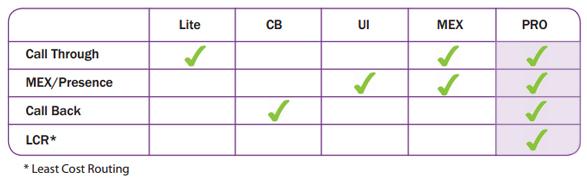 Imagen 2: Licencia Opticaller PRO 12 meses - 50 usuarios
