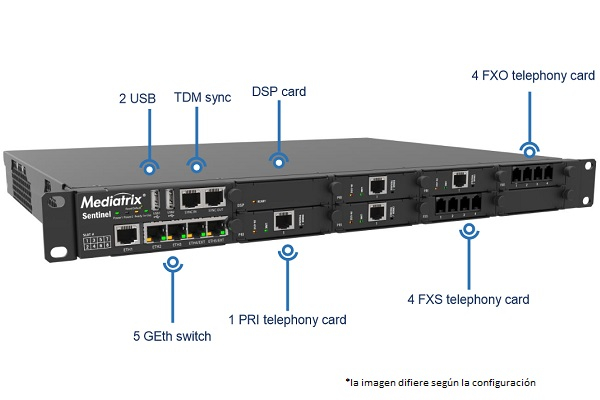 Imagen 2: Mediatrix Sentinel  (1 PRI - 3 licencias SBC)