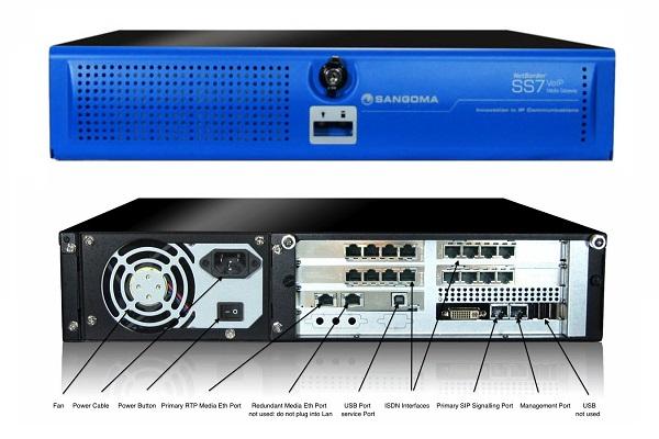 Imagen 2: Gateway SS7 Sangoma 32 E1 con transcoding (1U)