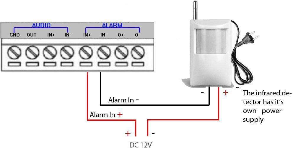 DetectorMovimiento_GXV3662-Avanzada 7