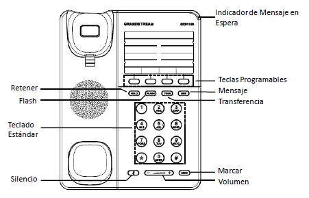 Grandstream GXP1100 - Avanzada 7