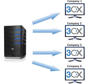 3CX Phone System Tenant 5 - Avanzada 7