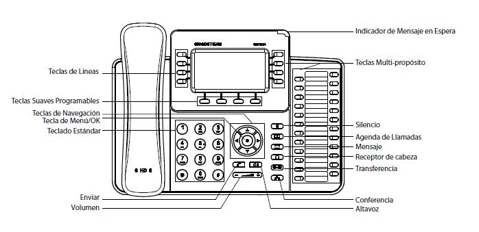 Grandstream GXP2124 - Avanzada 7