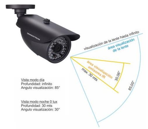 Grandstream GXV3672 HD / FHD - Avanzada 7