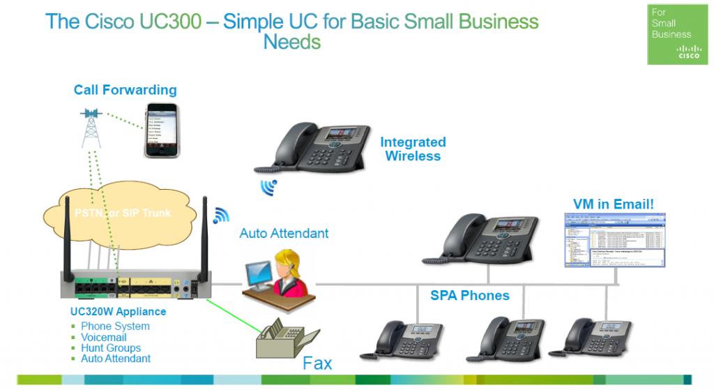 UC320W_office- Avanzada 7