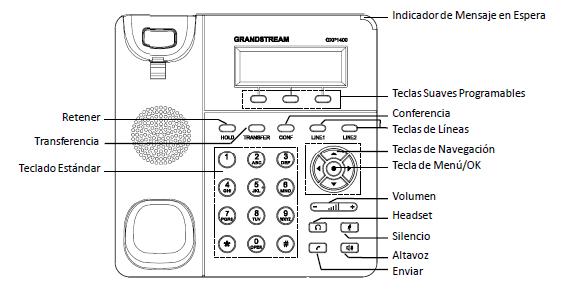 gxp1400_botones-Avanzada 7