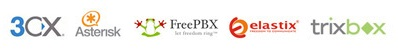 ip-pbxs - Avanzada 7